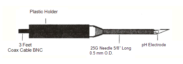 IC-101: Single pH Electrode in 25G Needle